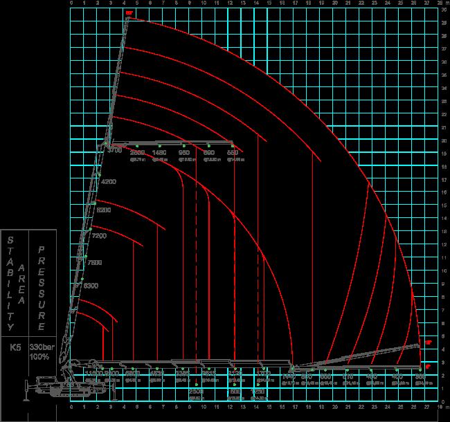 jekko-jf-365-load-chart
