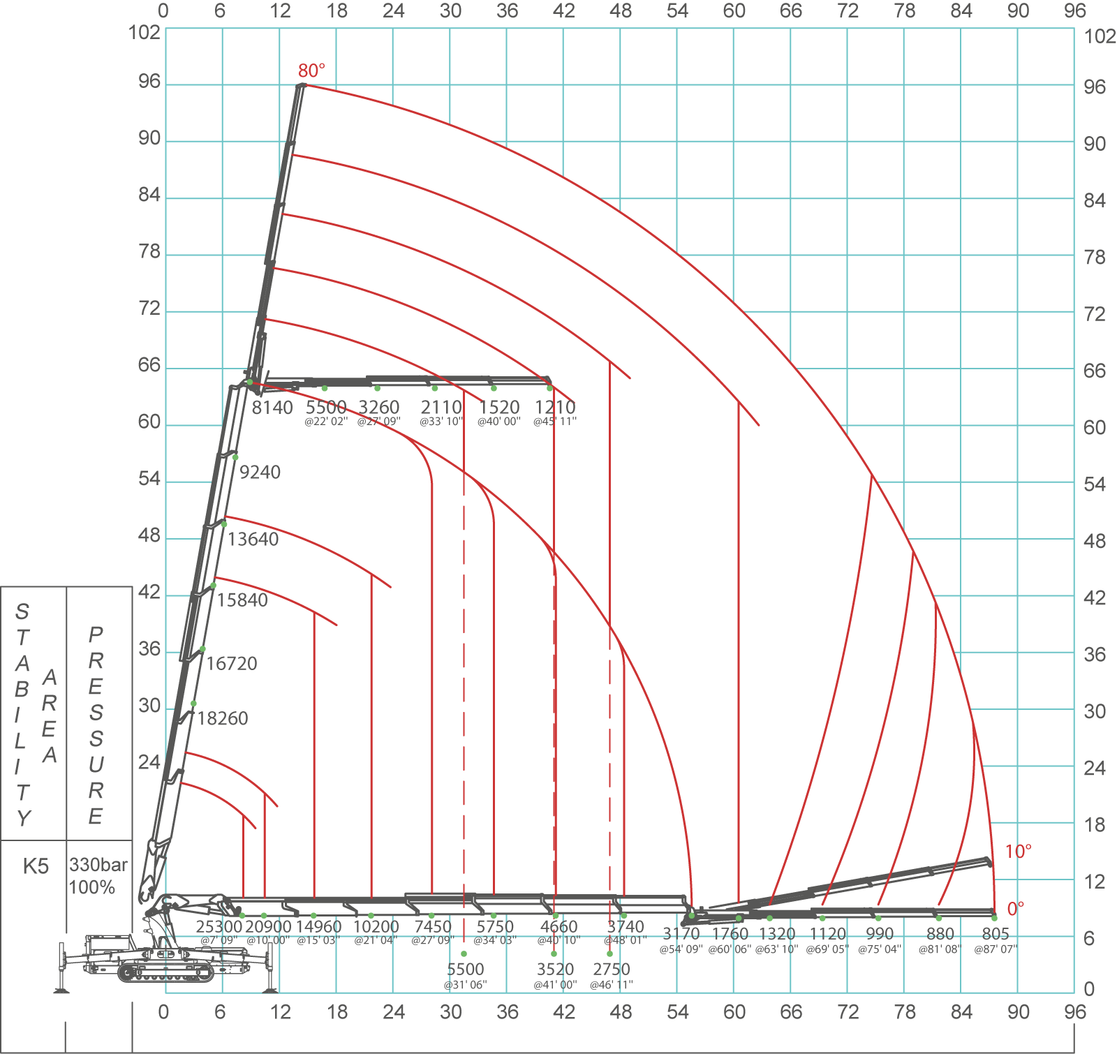 JF365-load-chart