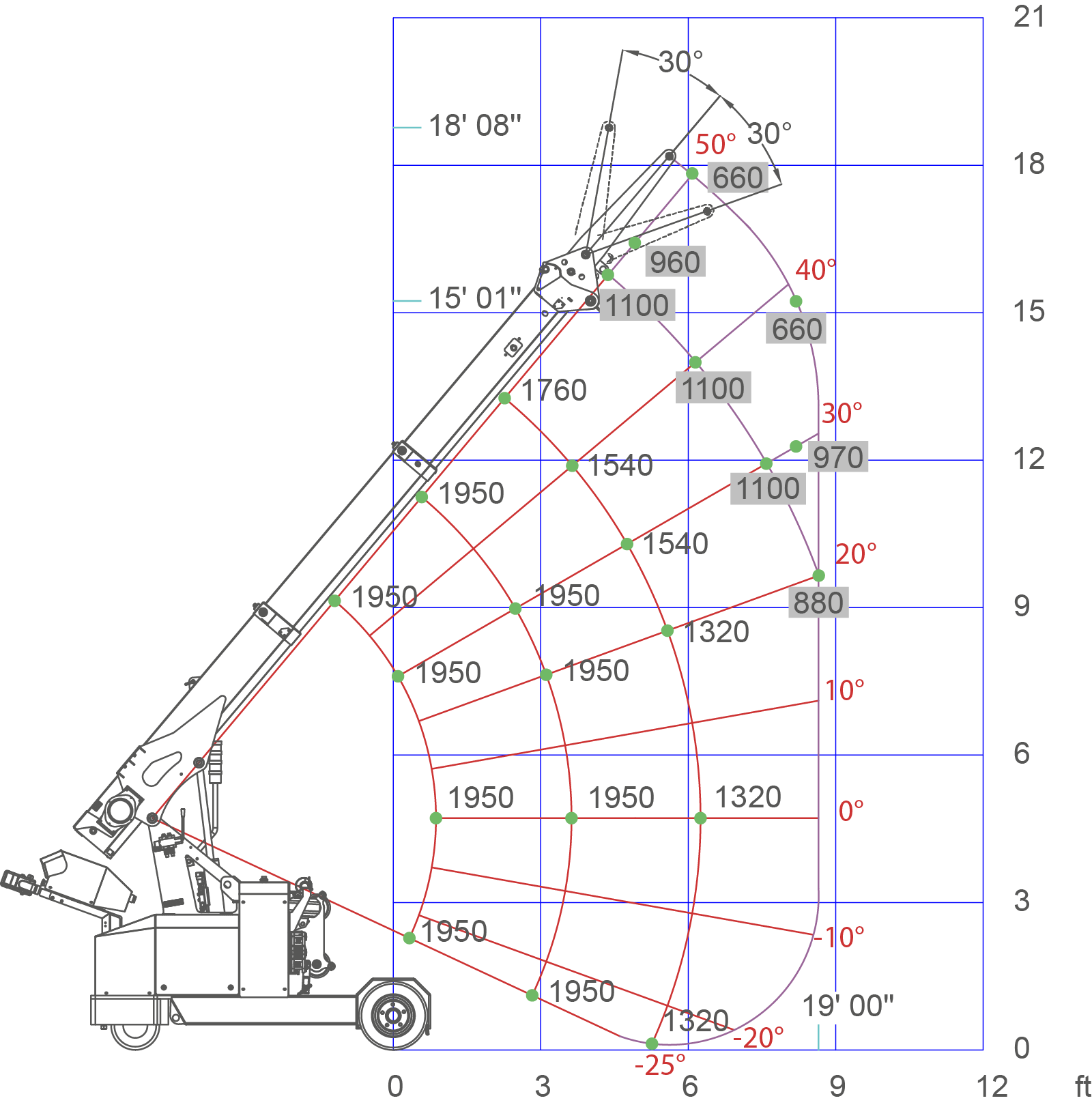 IMP-diagramma-MPK20WD