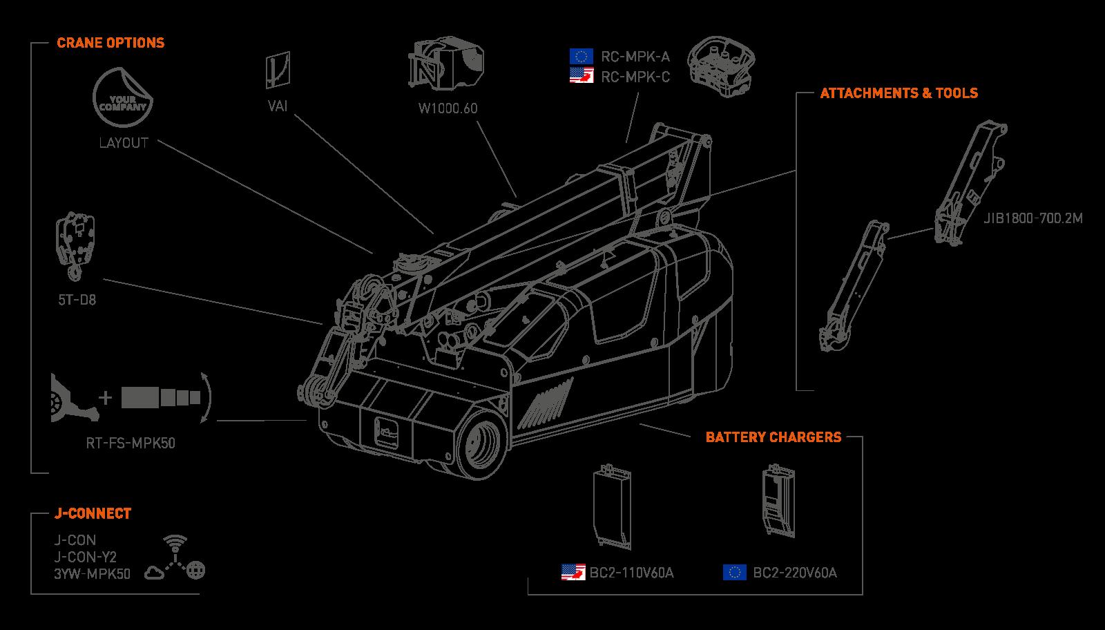 MPK50-Options