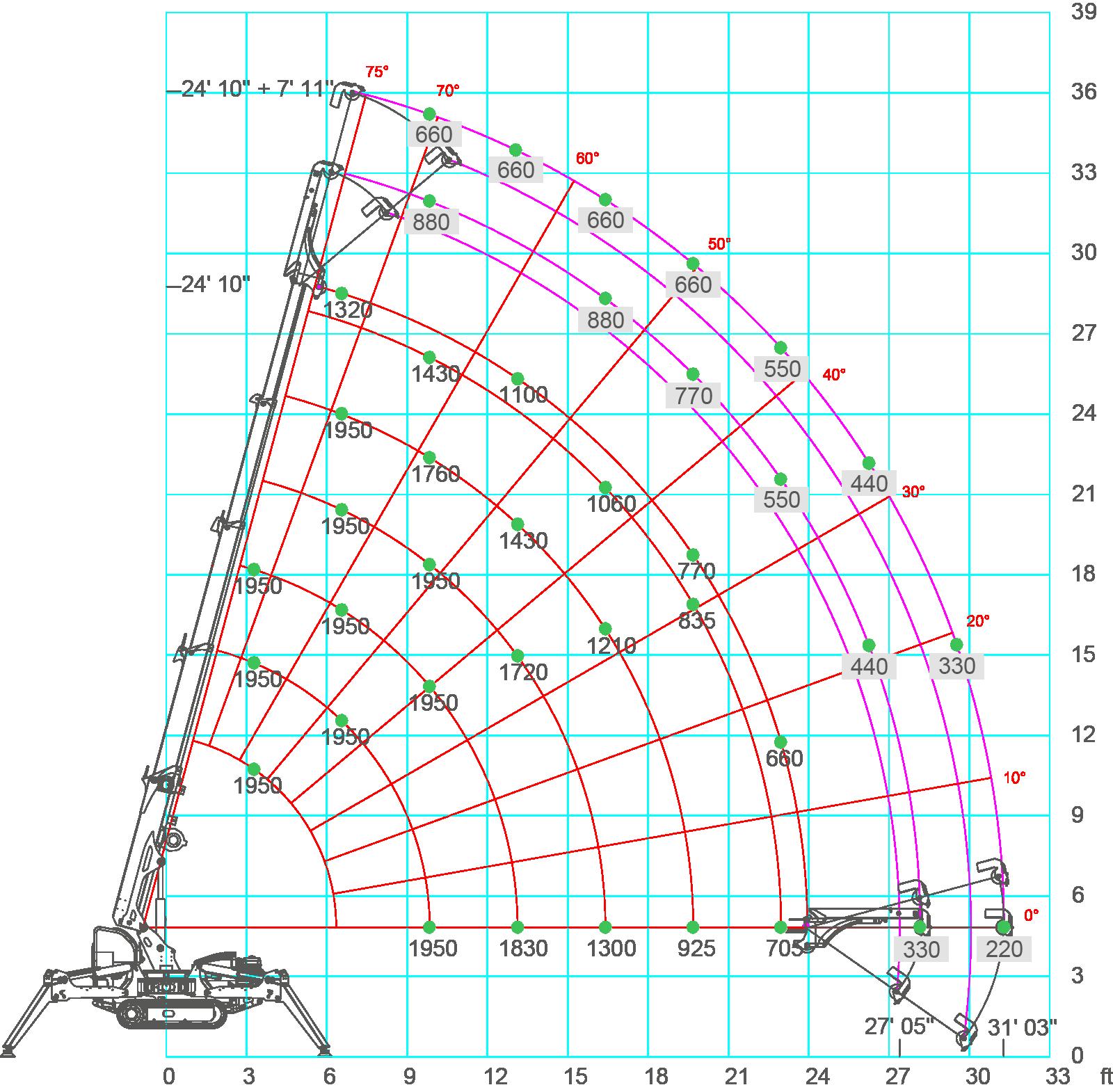 diagramma-SPX309-IMP