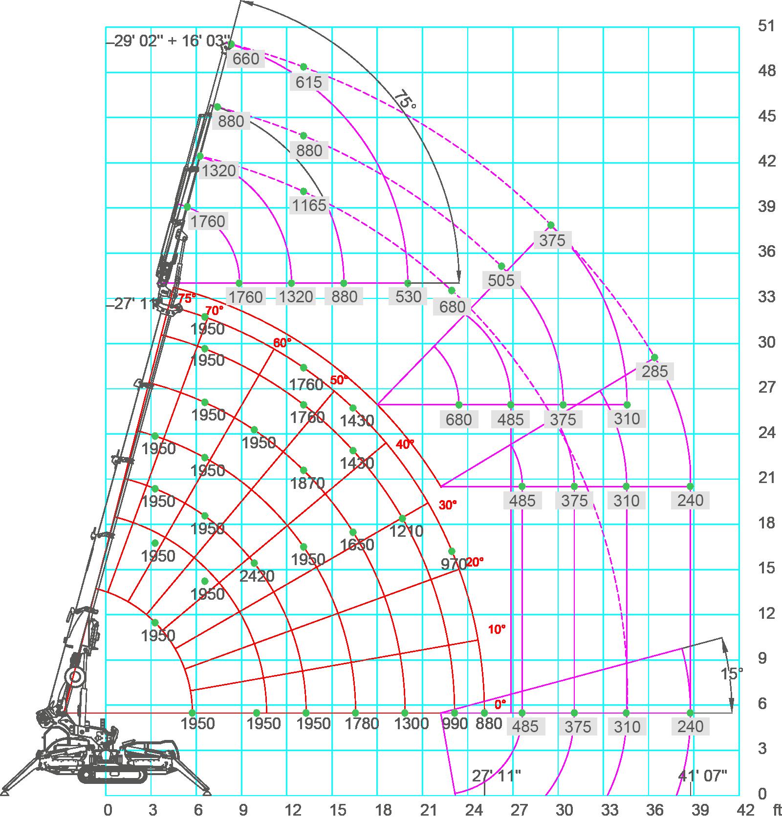 diagramma-SPX409-IMP